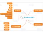 (X)HTMLの役割と書式.png