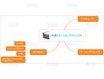 映像とモーショングラフィックス.png