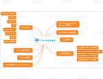 CSSの役割と書式.png