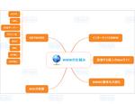 WWWの仕組み.png